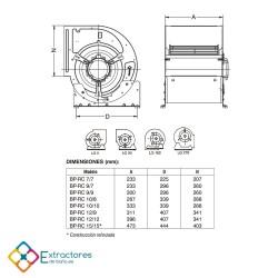 Ventilador centrífugo rodete chapa monofásico BP-ERP 12/9 MC 6P 0,550kW - Cotas