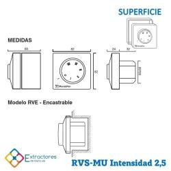 Regulador de velocidad RVE-MU-2,5 Empotrable - Cotas