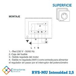 Regulador de velocidad RVE-MU-2,5 Empotrable - Ficha